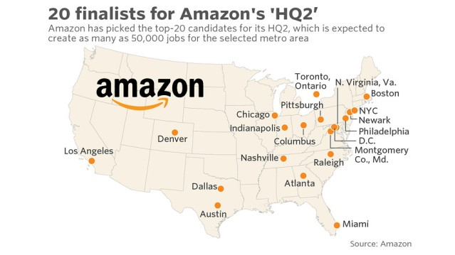 20 Finalists for Amazon HQ2 (Source- Market Watch)